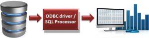 ODBC Driver