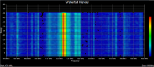 EMANE Real-Time Spectrum and Waterfall Viewer – RoboCom